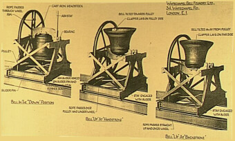 The Ten New Bells At St Gee S Will Be First Change Ringing In France Only Third On Mainland Europe And Ring Of